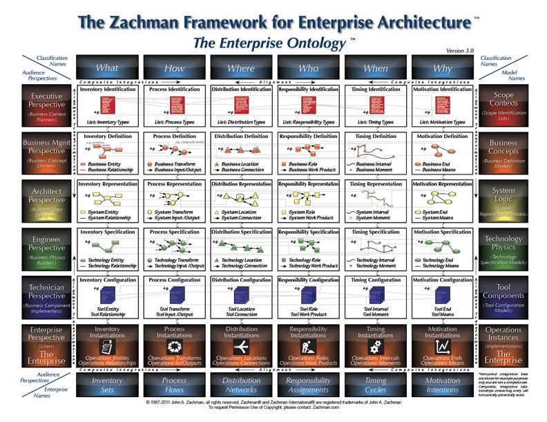 Zachman_2011