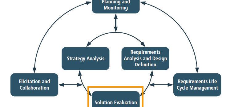 Область знания «Оценка решения» BABOK 3.0. Введение