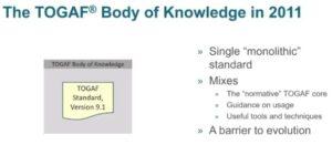 TOGAF 9.1 Body of knowledge